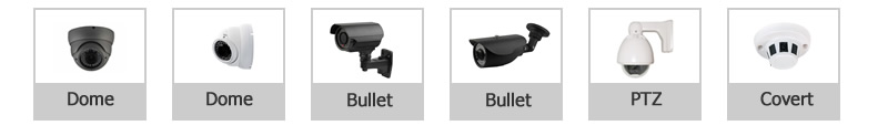 Types of CCTV Security Cameras