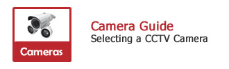 Buyers guide to select best security camera