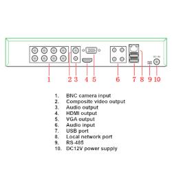 Rear Ports of HD-Vision 8 Camera Hybrid DVR