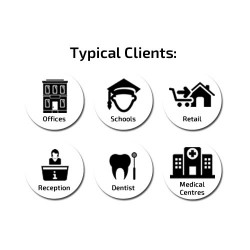 Typical client uses of the UNV face recognition terminal