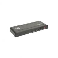 HDMI Splitter | High Definition
