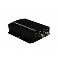 BNC to HDMI Converter