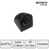 Rugged Body Mounting Dome Camera